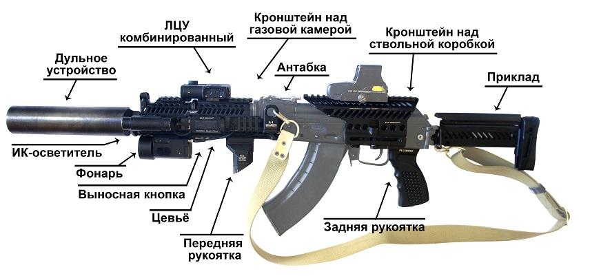 АМК с комплектом обвязки