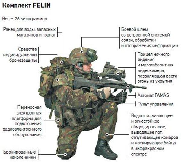 Комплект Felin