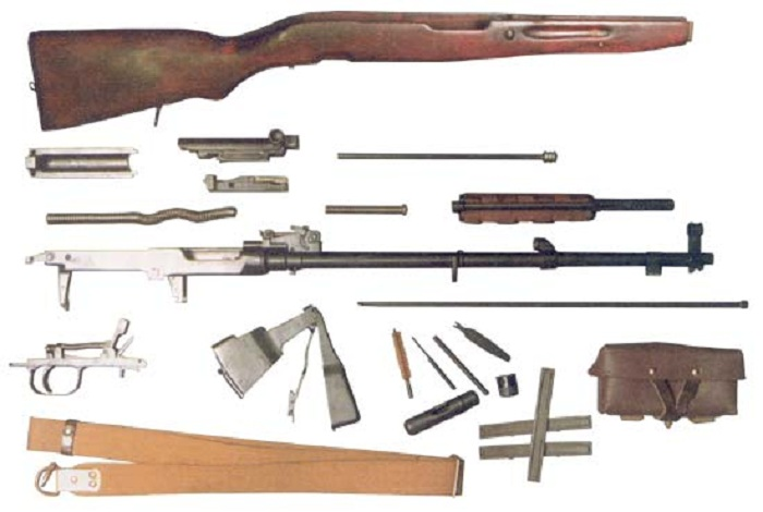 Комплектация оружия