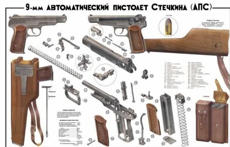 Конструкция пистолета Стечкина