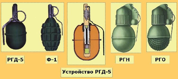 Осколочные гранаты