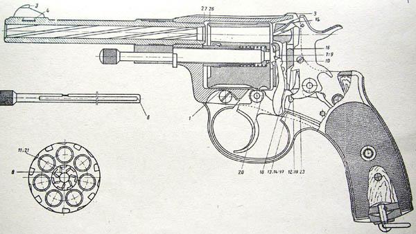 Устройство револьвера