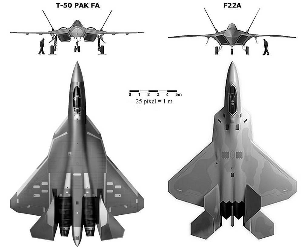 Т-50 ПАК ФА и F-22 Раптор