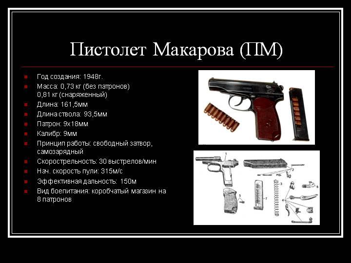 Таблица ТТХ пистолета