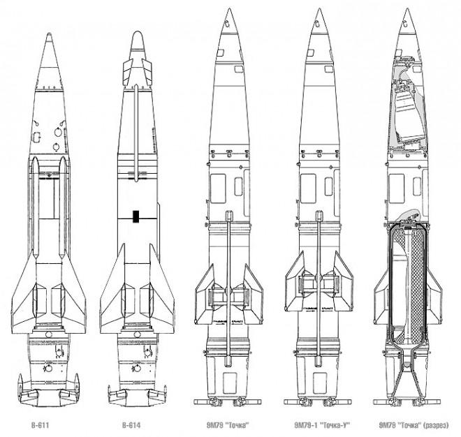 Типы ракет Точка