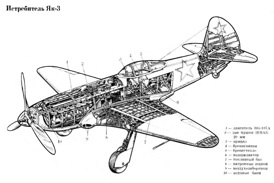 Cхема Як-3