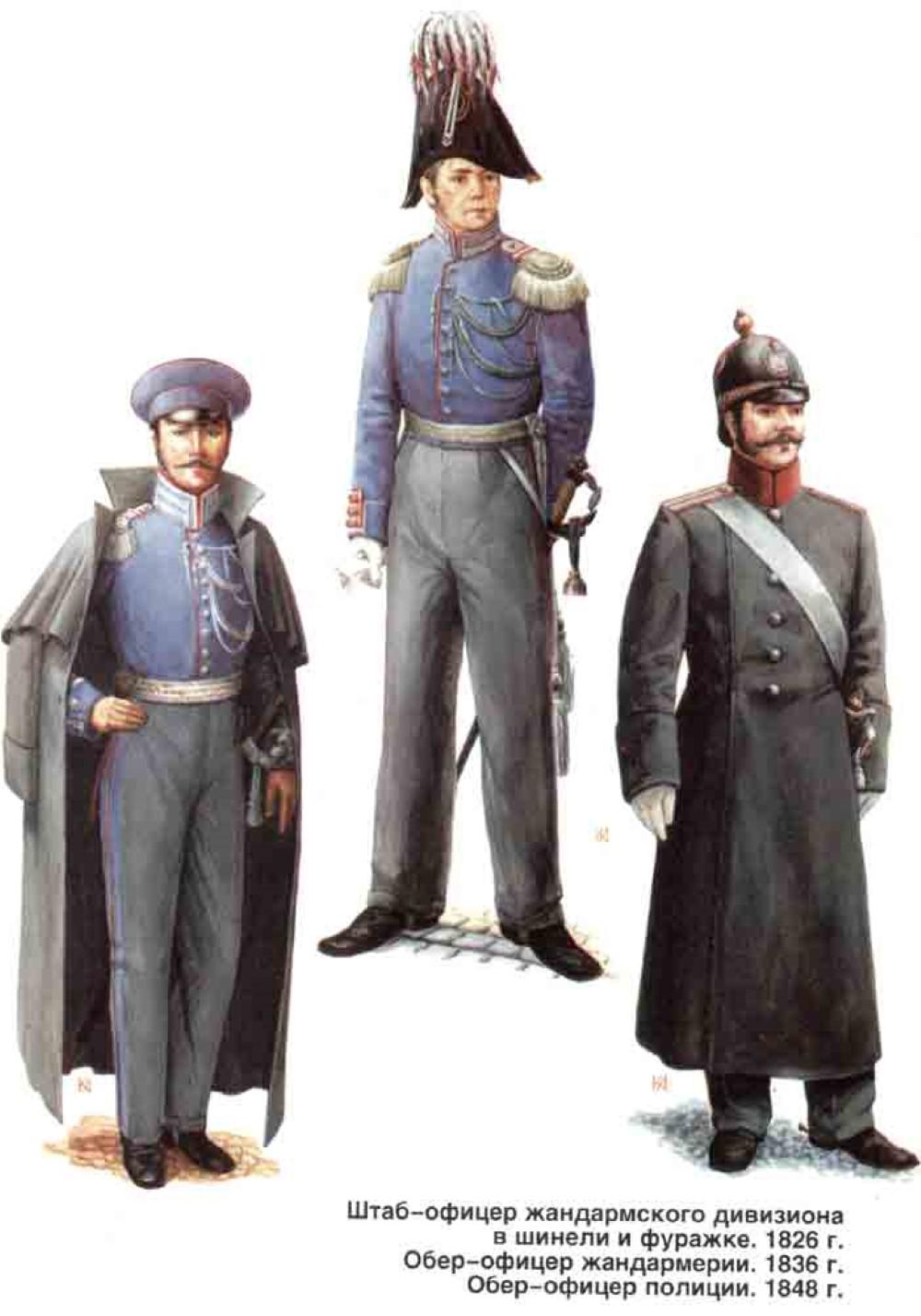 Форма МВД России 19 века
