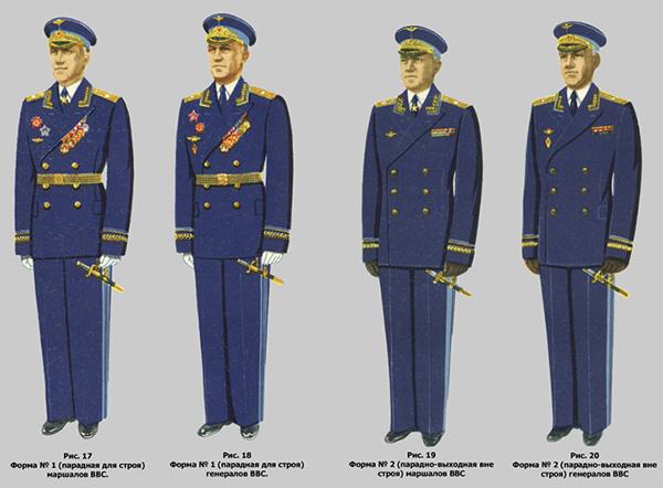 Форма ВВС России после реформы Сергея Шойгу