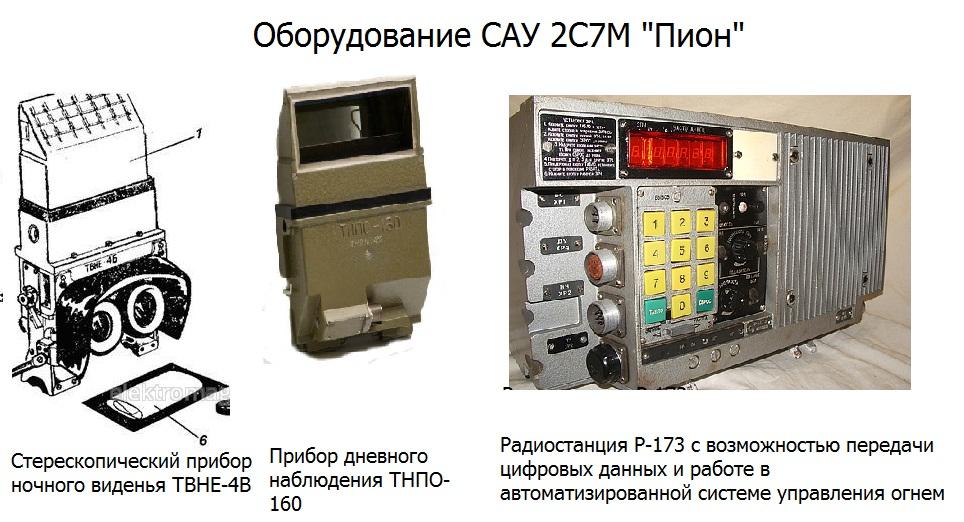 """Оборудование САУ """"Пион"""""""