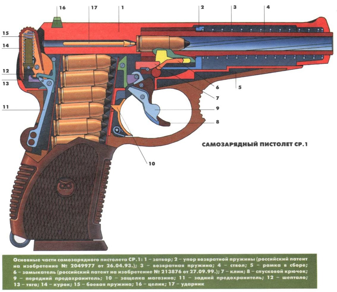 Схема СР.1