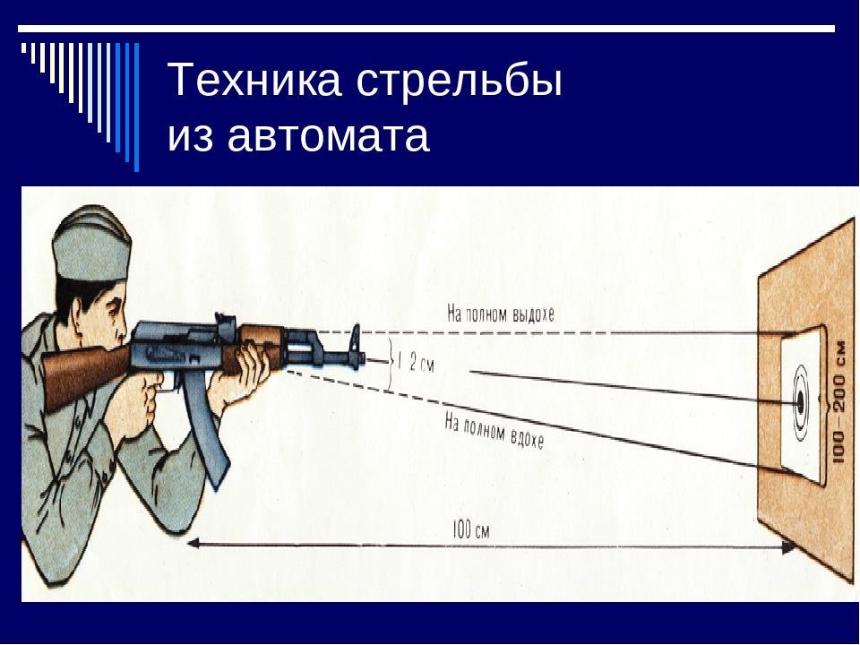Техника стрельбы из автомата