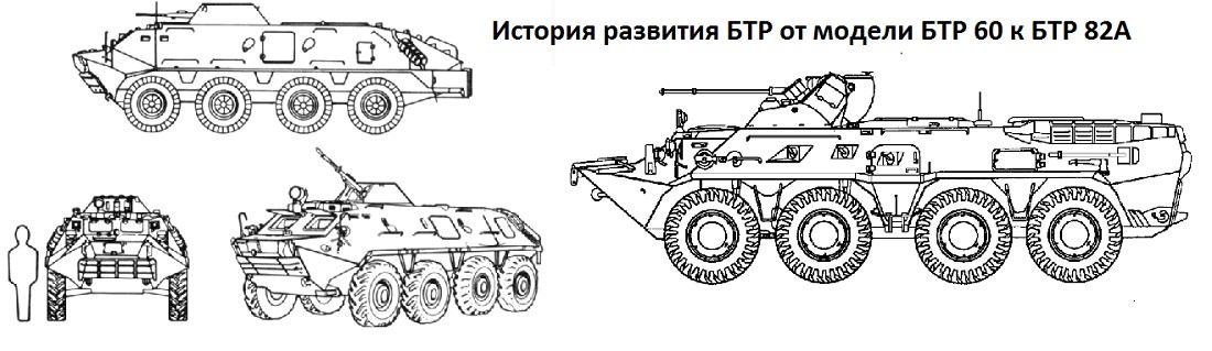 БТР-60 и БТР-82А