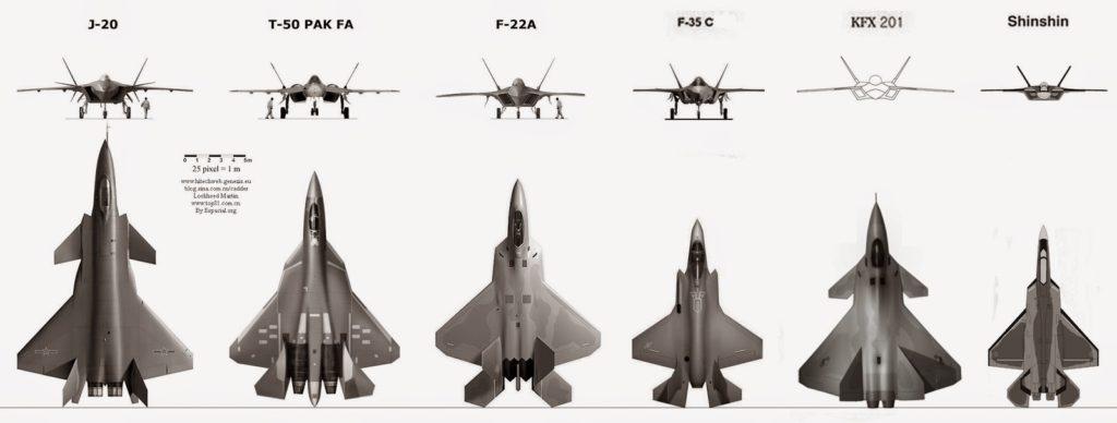 Истребители 5-го поколения