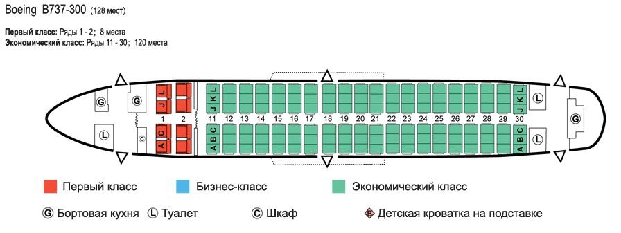 Салон Боинг 737 300