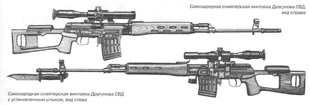 Самозарядная снайперская винтовка Драгунова