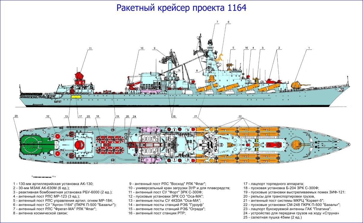 Проект 1164