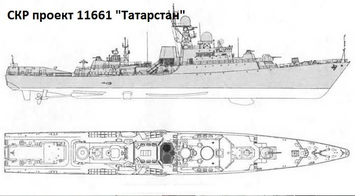 СКР проекта 11661