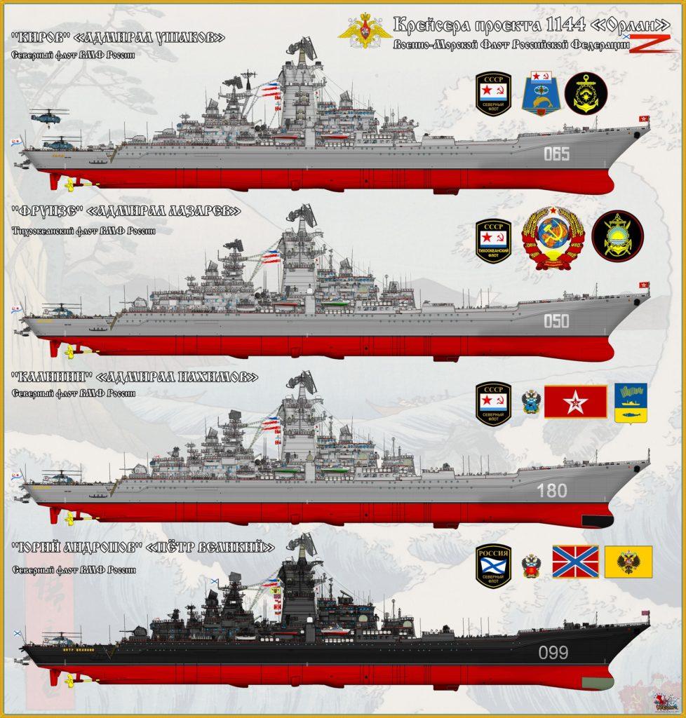 Крейсера проекта 1144