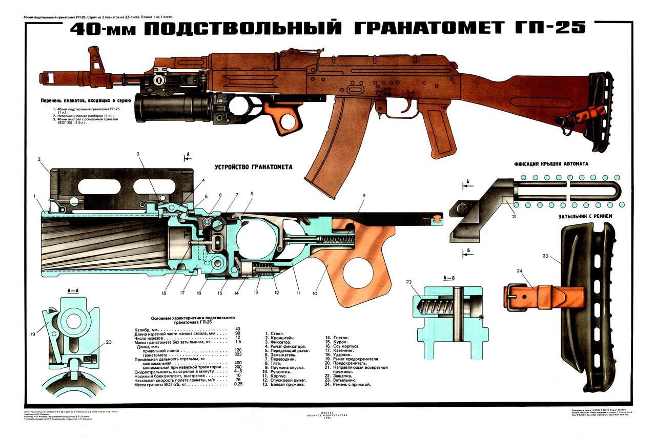 Схема ГП-25