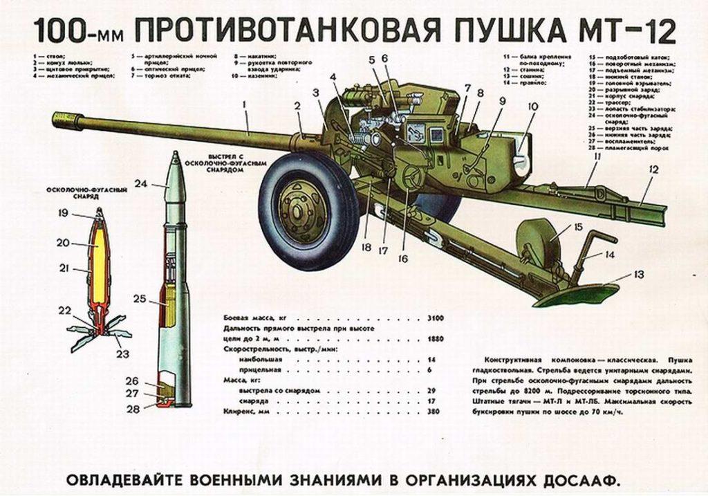 Устройство МТ-12