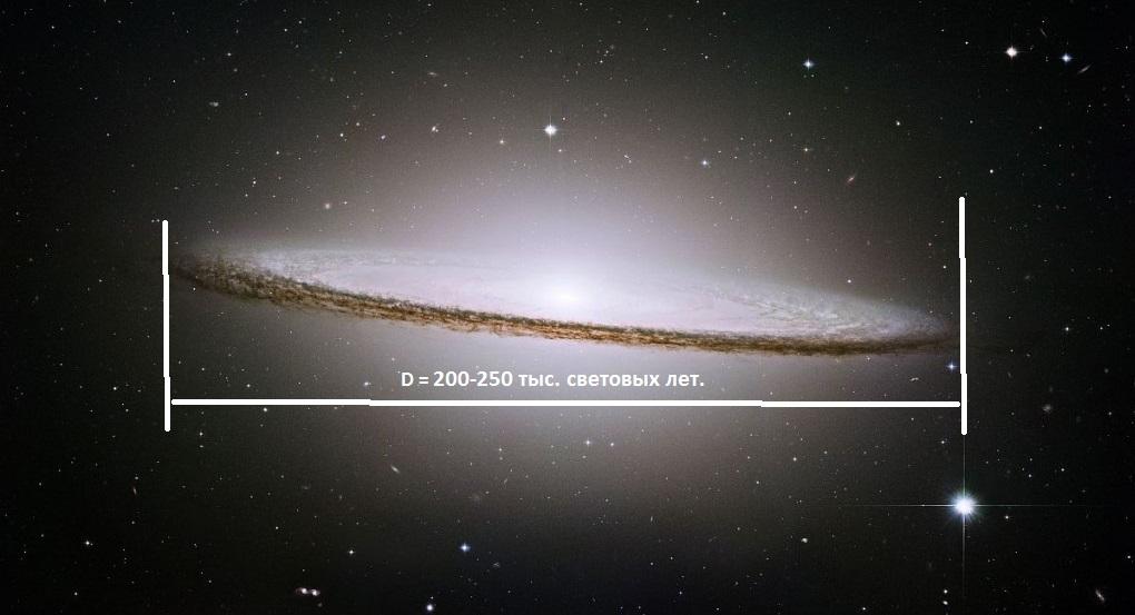 Диск Андромеды