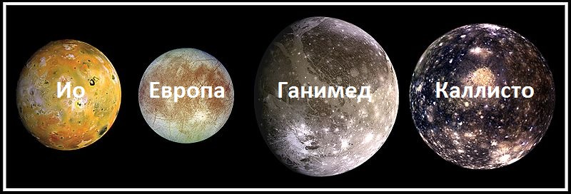 Галилеевы спутники