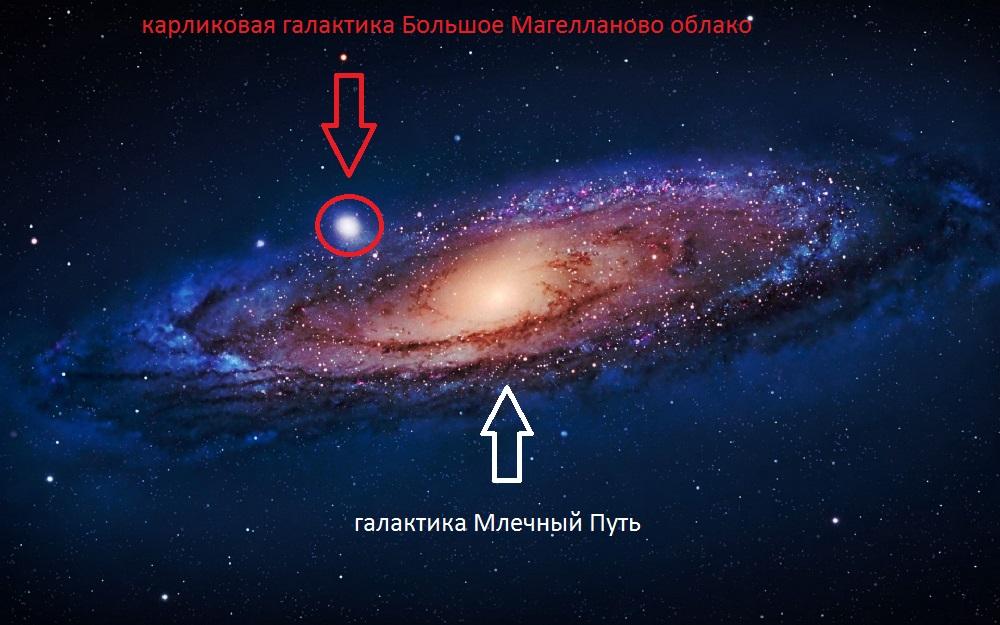 Млечный путь и карликовая галактика