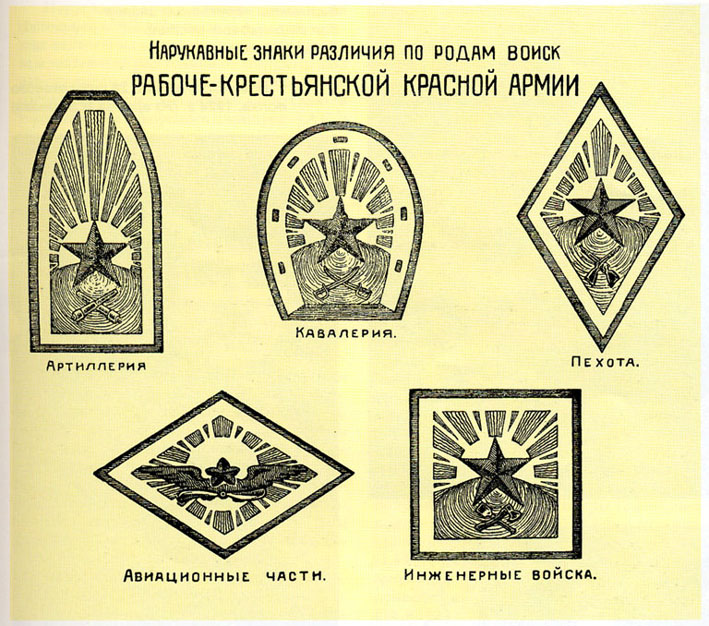 Нарукавные знаки по родам войск