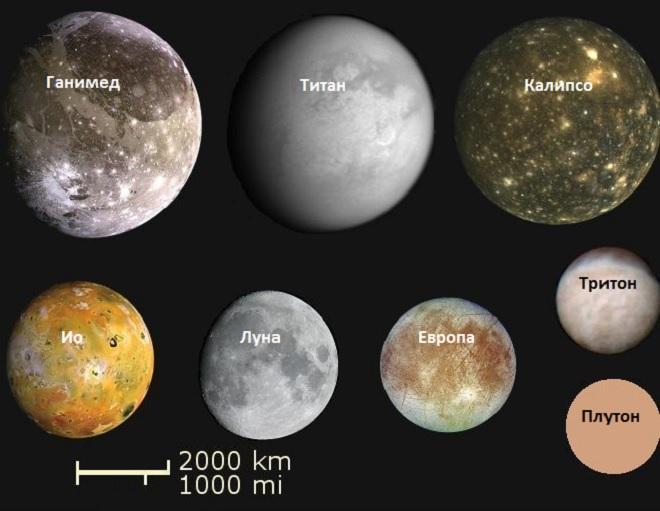 Сравнение Луны с другими спутниками