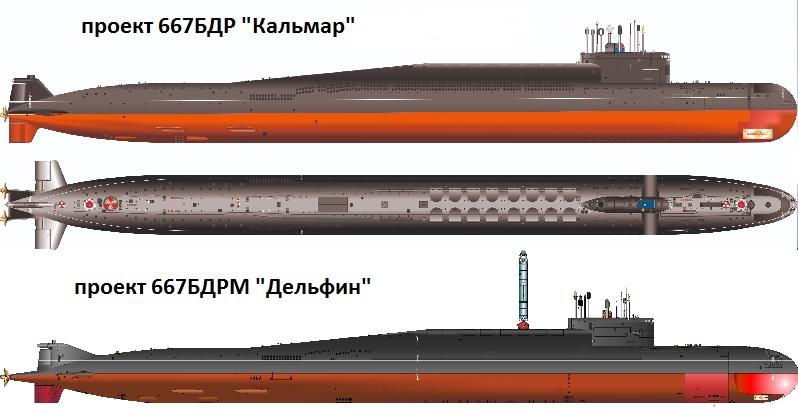 Сравнение проектов