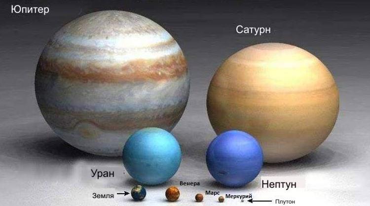Сравнение размеров Юпитера
