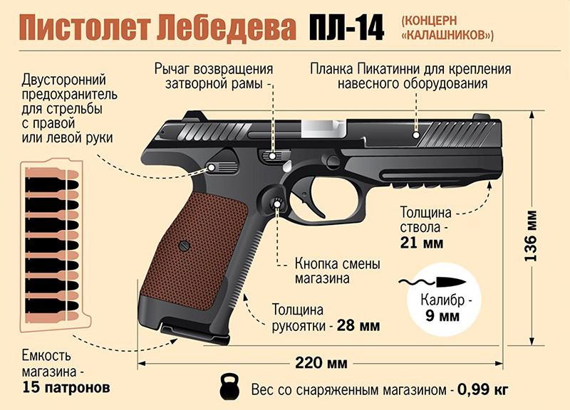 Устройство ПЛ-14