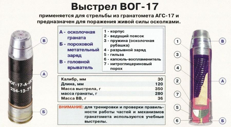 Выстрел ВОГ-17