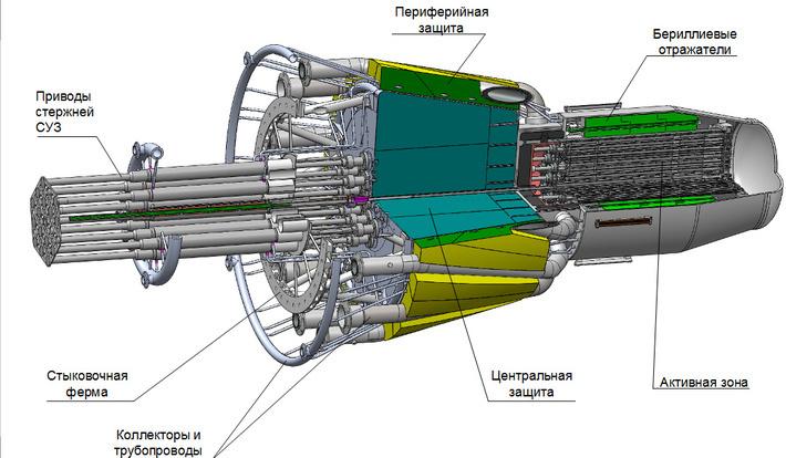 Ядерный ракетный двигатель