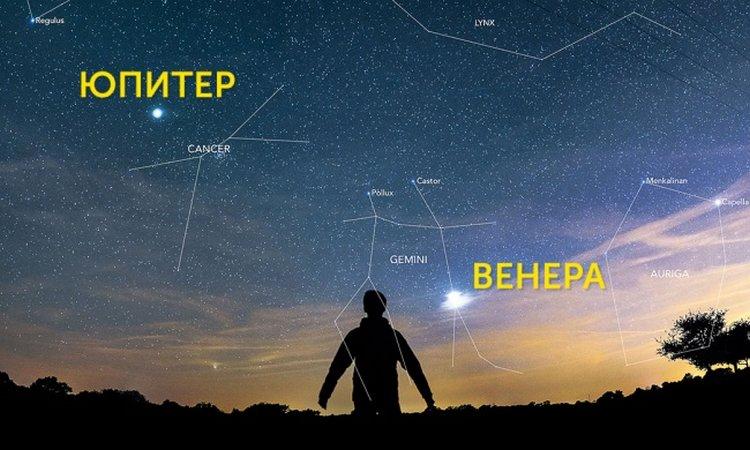 Юпитер в звездном небе