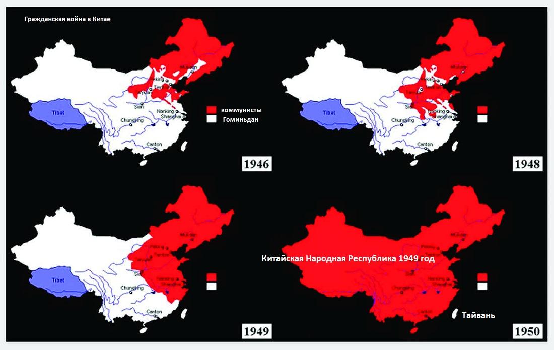 Китай и гражданская война