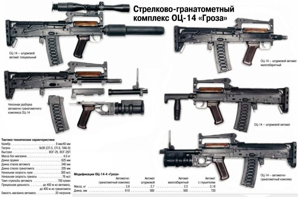 Модификации ОЦ-14