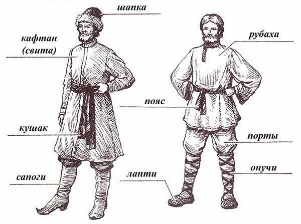 Мужская славянская одежда