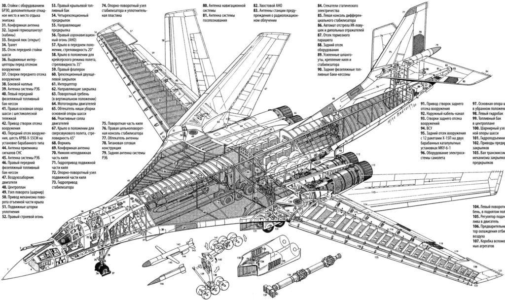 Схема Ту-160