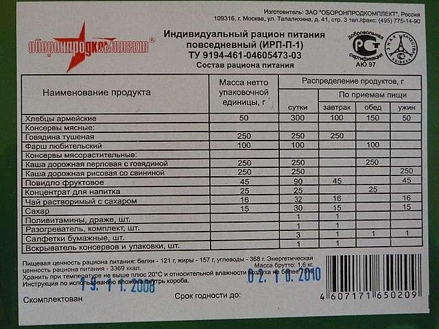 Состав ИРП-П-1