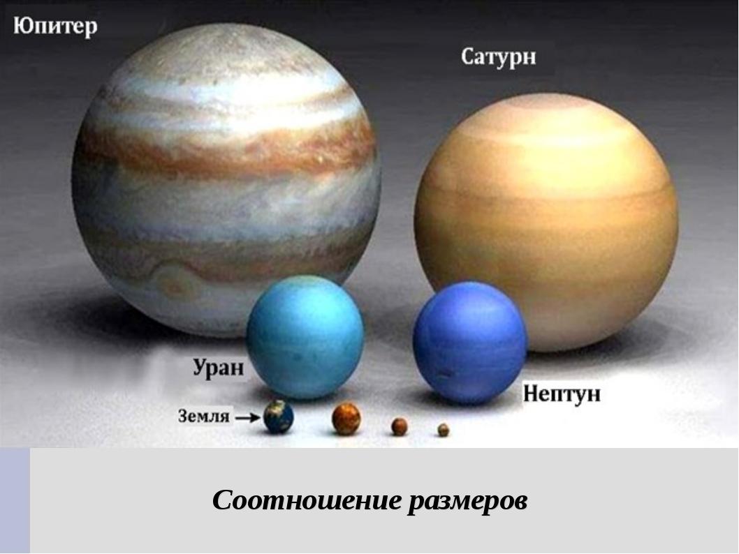 Сравнение Нептуна с другими планетами