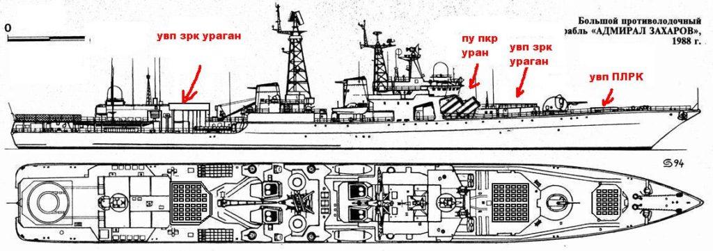 Схема размещения вооружения